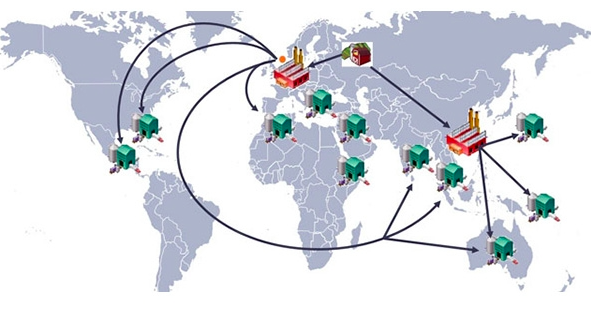 Global Supply Chain Review: August